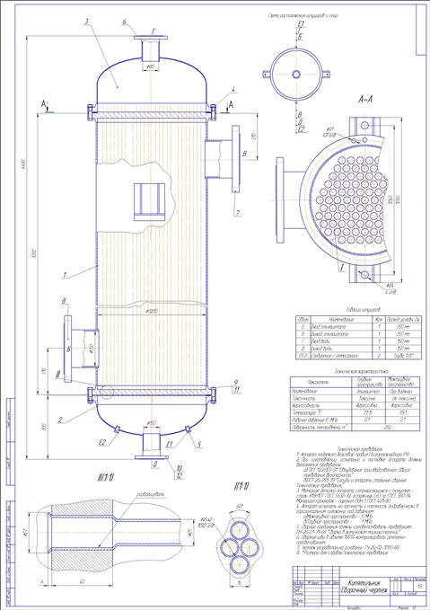 Что такое двойной теплообменник теплообменник м6-mfg вес