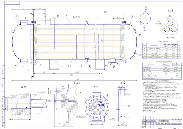 Теплообменники с линзовыми компенсаторами теплообменник для ангара 2012