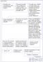 Xim14-20 Тех схема изготовления подрельсовых прокладок