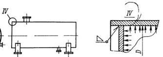 Для вертикального аппарата, работающего под внутренним избыточным давлением, по данным таблицы 1.31