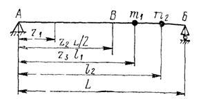 Выполнить расчет жесткого однопролетного вала постоянного попереч¬ного сечения на жесткость, прочность и виброустойчивость по данным табл. 3.11.