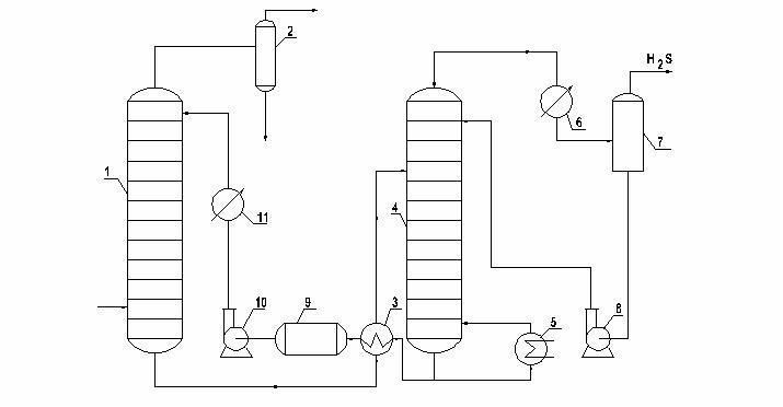 Теплообменника 20 уходящие газы поступают десорбер 17 отдав теплоту абсорбенту цена теплообменника на газовый котел