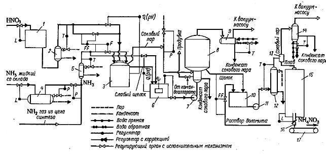теплообменник газель двигатель штайер