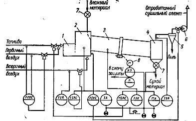 Схема автоматизации транспортера ролики для рольганга приводные