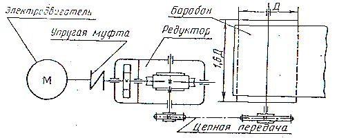 Спроектировать привод к конвейеру по схеме приведенной на рисунке концевой выключатель транспортера