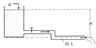 Задачи по гидрогазодинамике с решением решение задачи по геометрии атанасян 7 класс