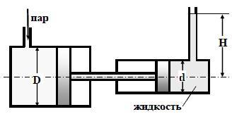 куколевский решебник гидравлика онлайн